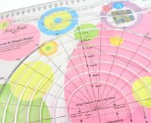 Patchworklineal für Kreise und Wellenlinien